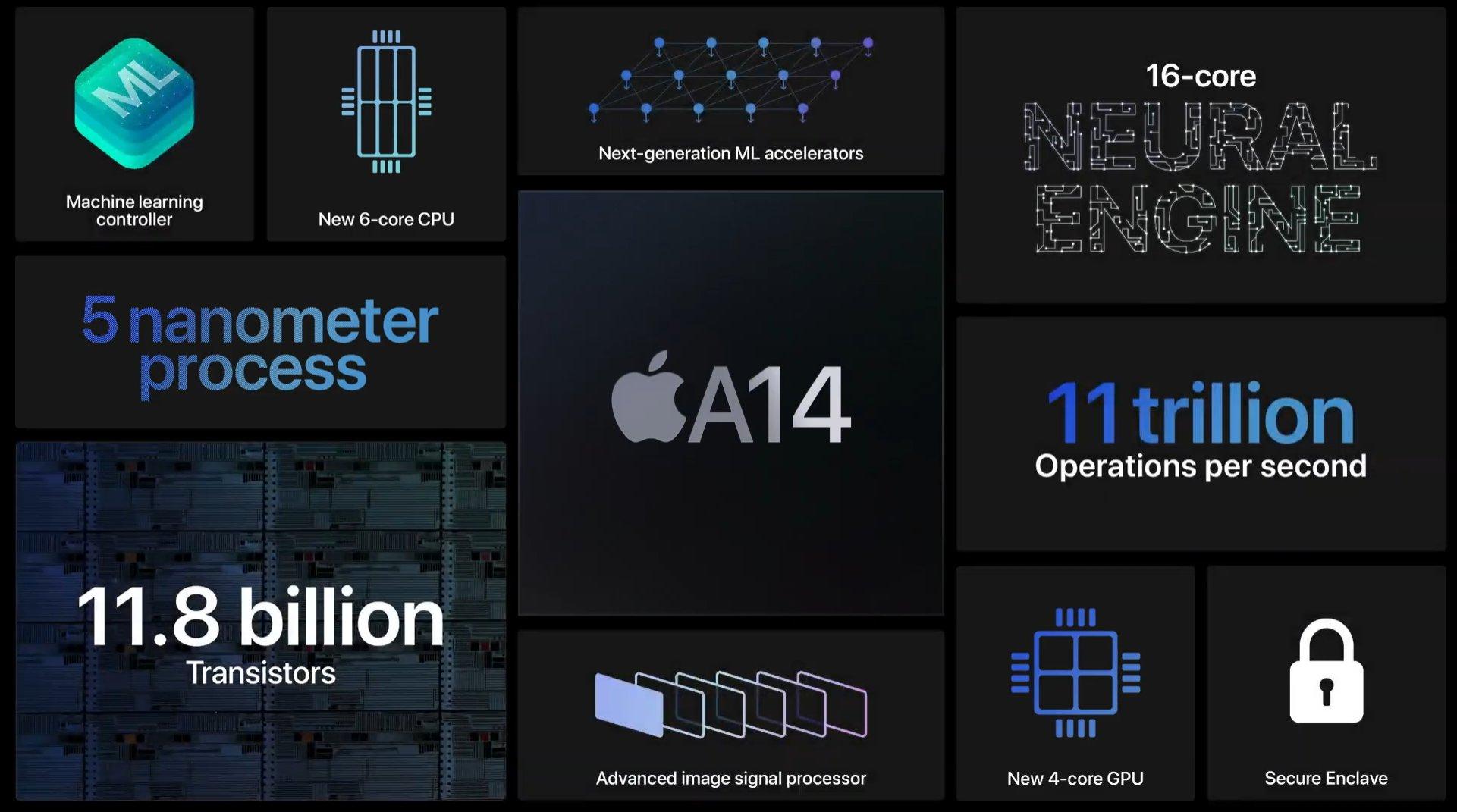 Apple_neues_iPad_Air_4_gelauncht_4
